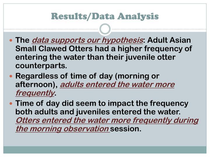 Results/Data Analysis