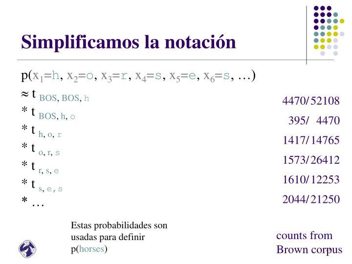 Simplificamos la notación