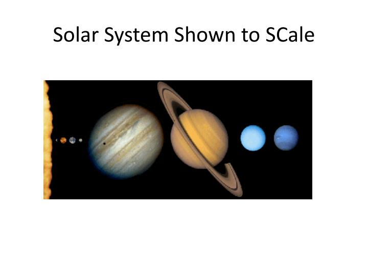 Solar System Shown to