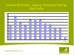 current workforce agency temporary staff by age profile