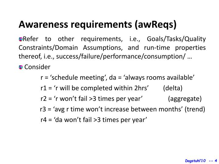 Awareness requirements (awReqs)