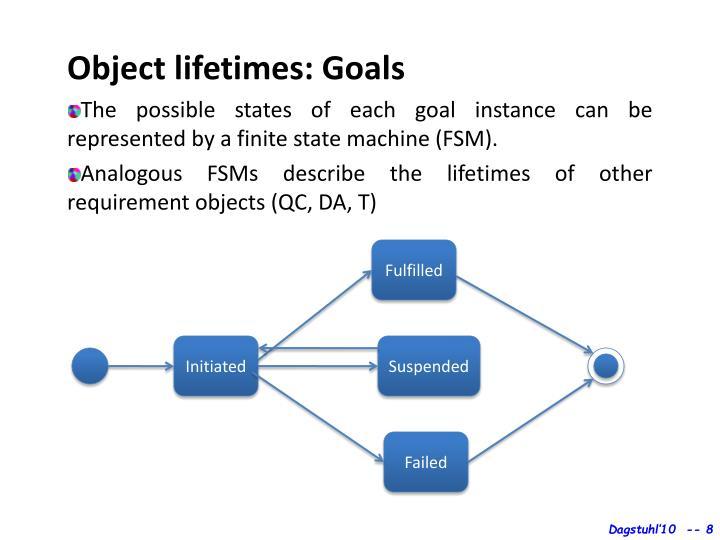 Object lifetimes: Goals