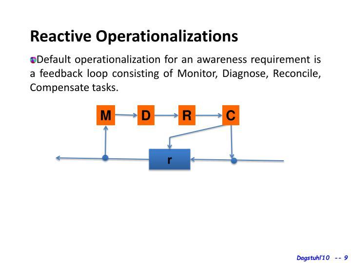 Reactive Operationalizations