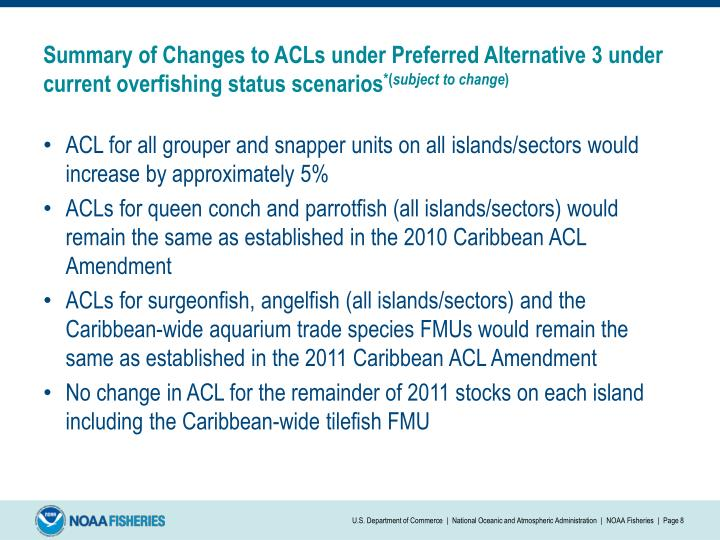 Summary of Changes to ACLs under