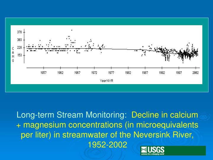 Long-term Stream Monitoring: