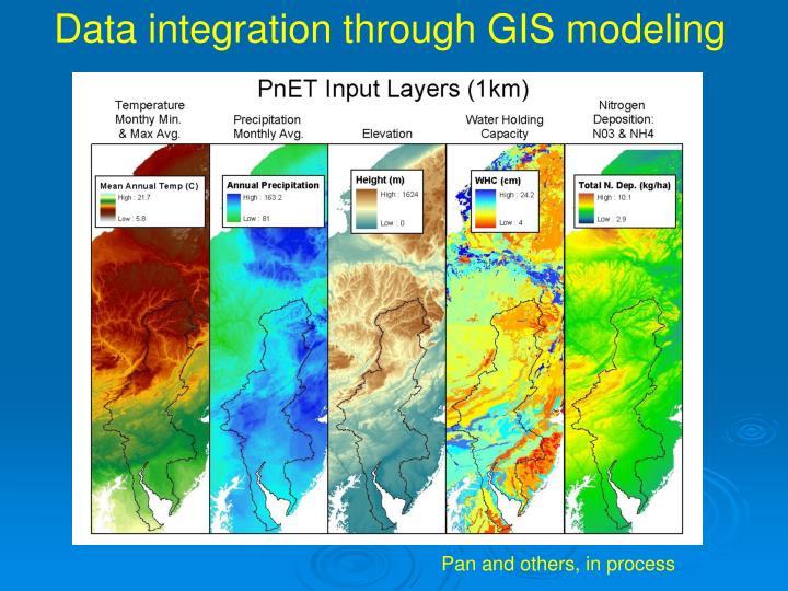 Data integration through GIS modeling