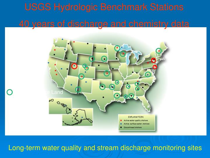 USGS Hydrologic Benchmark Stations