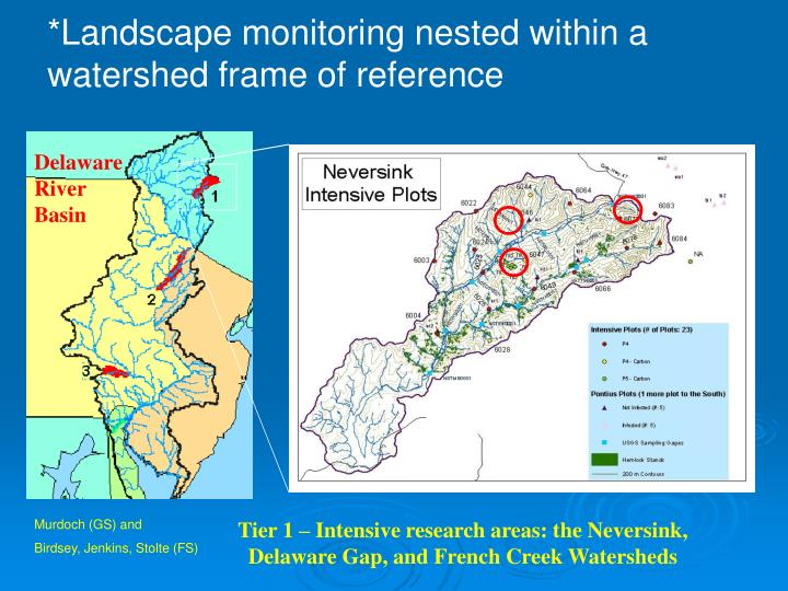 *Landscape monitoring nested within a watershed frame of reference