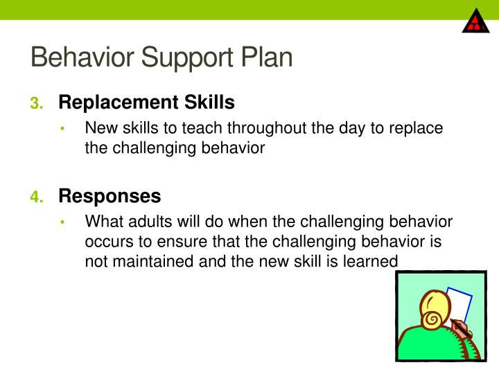 Behavior Support Plan