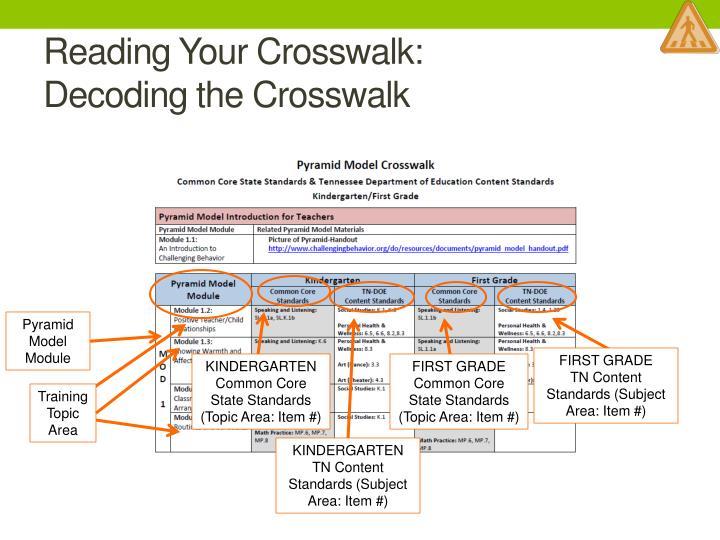 Reading Your Crosswalk: