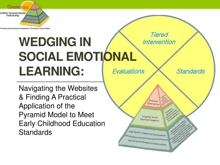 Wedging in social emotional learning