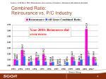 combined ratio reinsurance vs p c industry