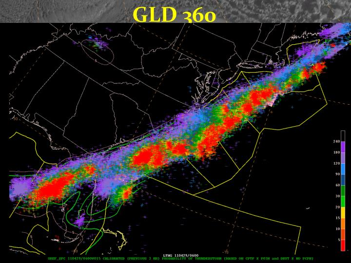 GLD 360