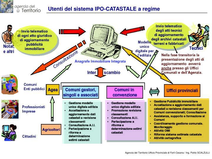 Utenti del sistema IPO-CATASTALE a regime