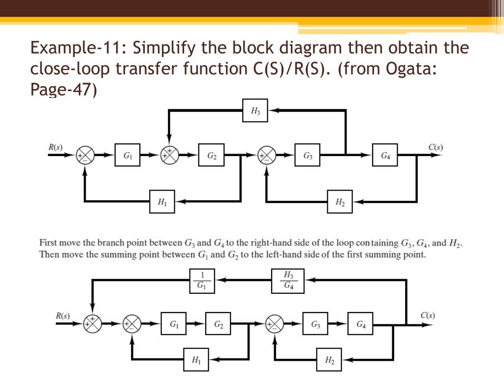 ppt block diagram fundamentals \u0026 reduction techniques powerpointexample 11 simplify the block diagram then obtain the