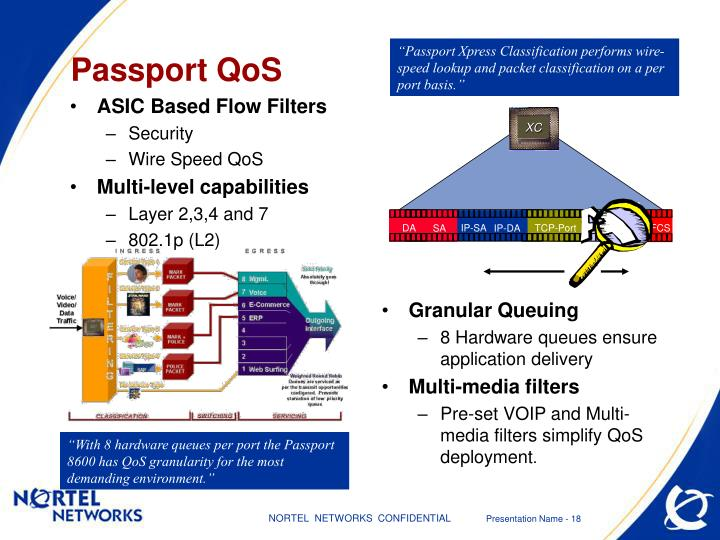 ASIC Based Flow Filters