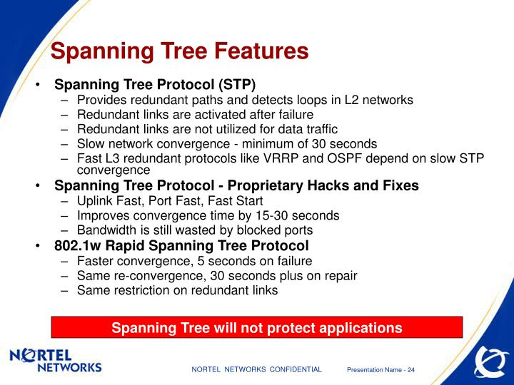 Spanning Tree Features