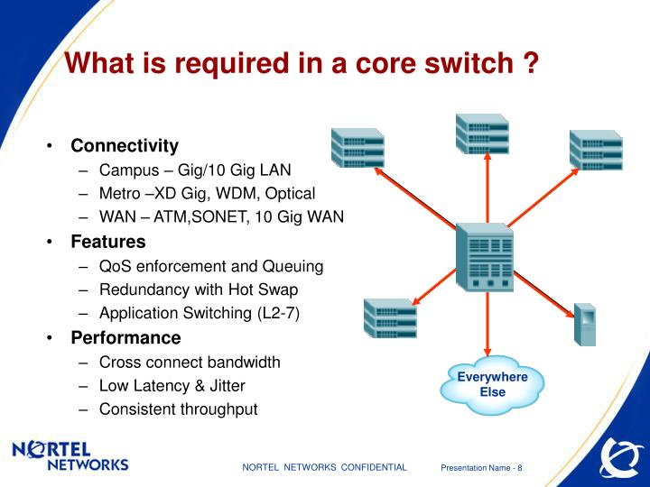 What is required in a core switch ?