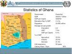 statistics of ghana