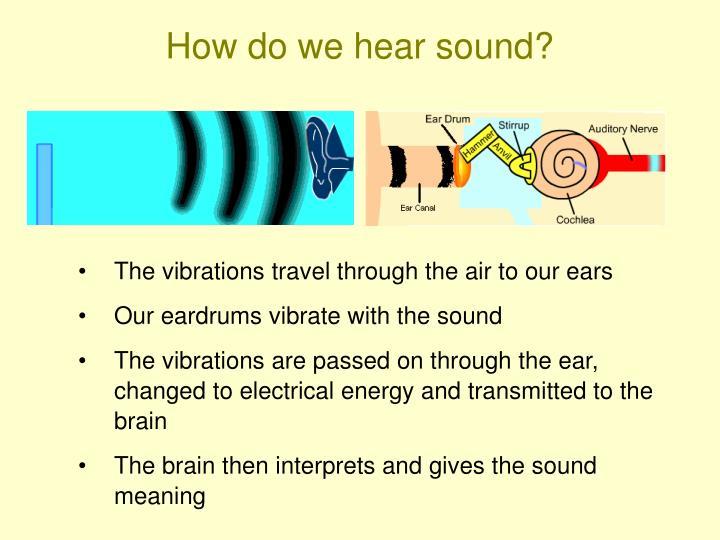 How do we hear sound?