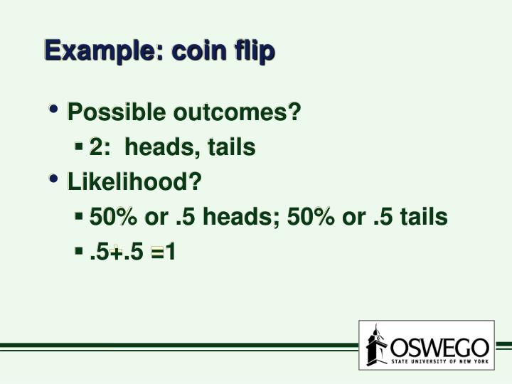 Possible outcomes coin flip 4 times daily / Fun coin bittrex
