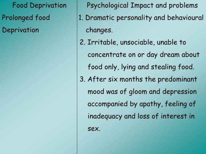 Food Deprivation          Psychological Impact and problems