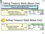 selling treasury stock above cost