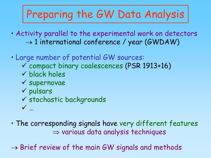Preparing the GW Data Analysis