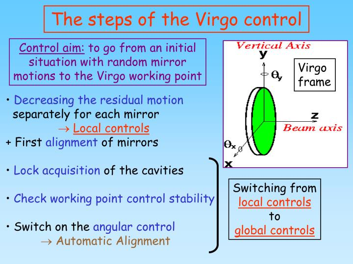 The steps of the Virgo control