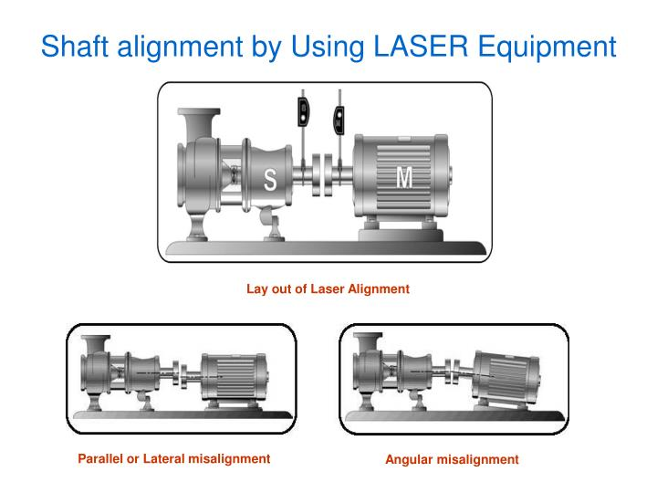 Ppt shaft alignment powerpoint presentation id 6202283 for Pump motor shaft alignment tools