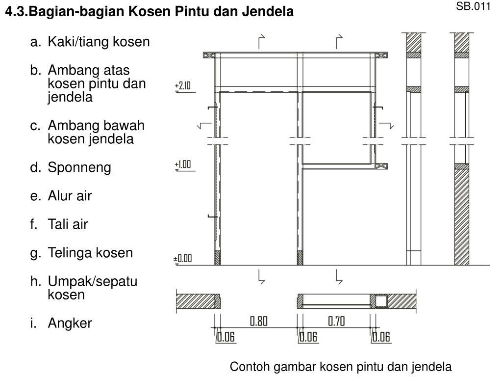 PPT - Contoh gambar kosen pintu dan jendela PowerPoint ...