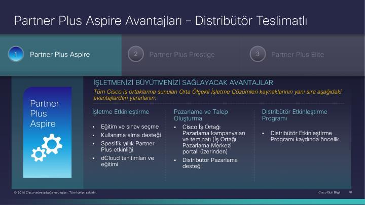 Partner Plus Aspire Avantajları – Distribütör Teslimatlı