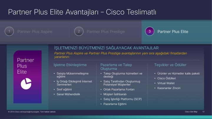 Partner Plus Elite Avantajları – Cisco Teslimatlı
