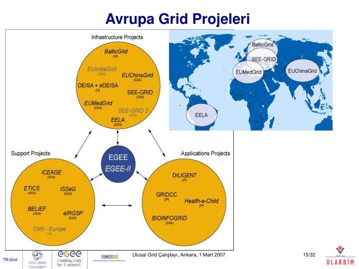 Avrupa Grid Projeleri