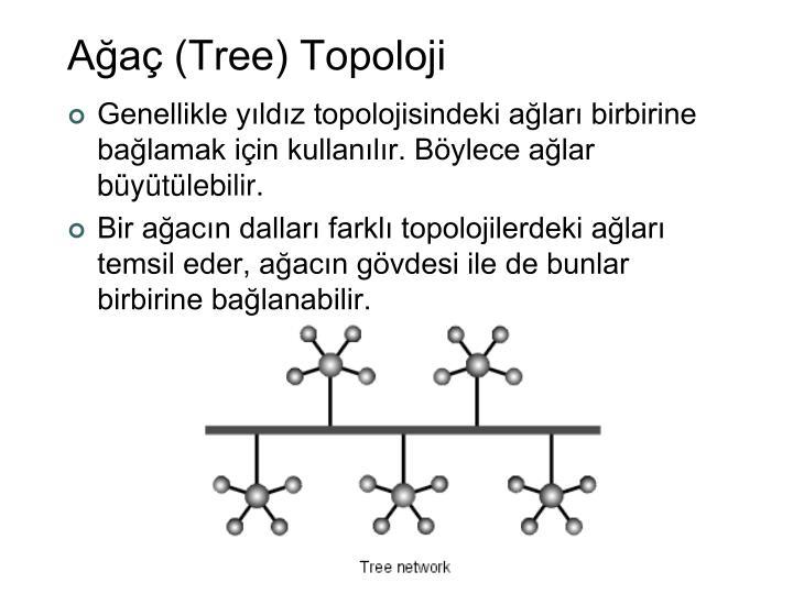 A a tree topoloji