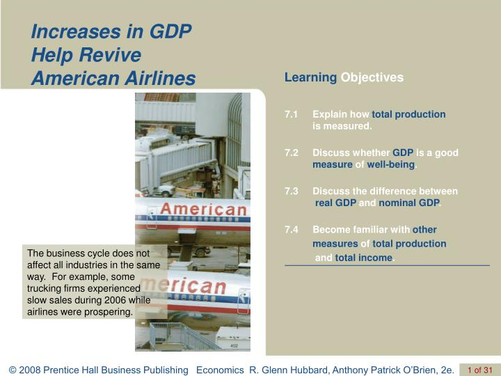 Increases in GDP