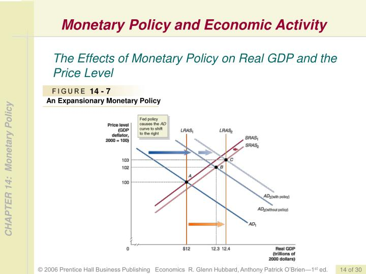 the effects of monetary policy on There is a very important concept in monetary policy called the neutrality of moneythis means that although in the short run, you can use monetary policy - ie the rate at which you grow the money supply - as a tool to influence output and unemployment, monetary policy will have no effect on output and unemployment in the medium run.