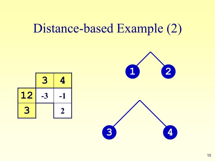 Distance-based Example (2)