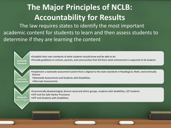 The Major Principles of NCLB: Accountability for Results