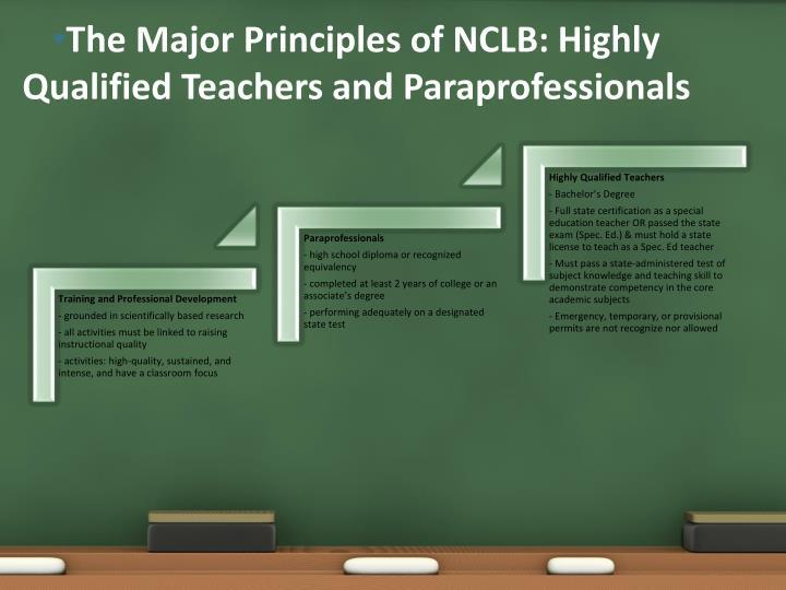 The Major Principles of