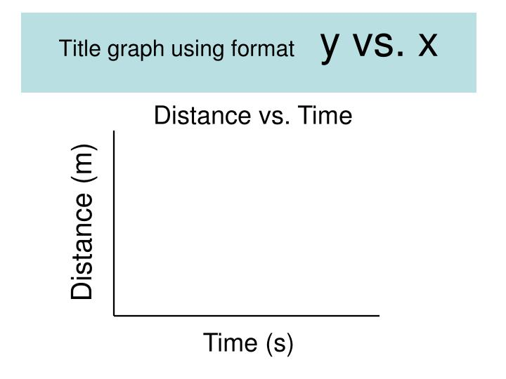 Title graph using format