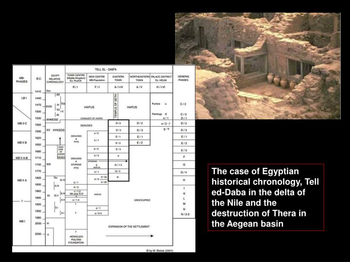 The case of Egyptian historical chronology, Tell ed-Daba in the delta of the Nile and the destruction of Thera in the Aegean basin