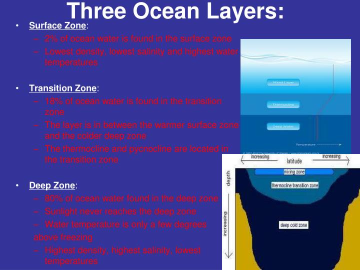 Three Ocean Layers: