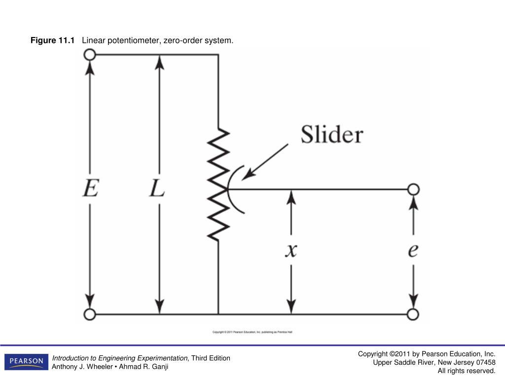 Ppt Figure 111 Linear Potentiometer Zero Order System Wiring Diagram 11 1 N