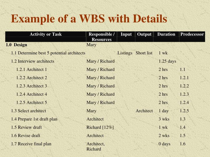 Example of a WBS with Details