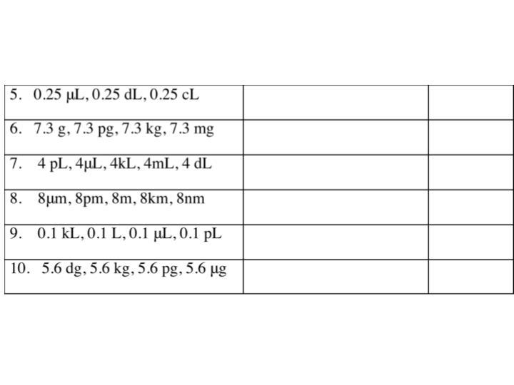 Name chemistry period september 12 2012 lesson 1 5