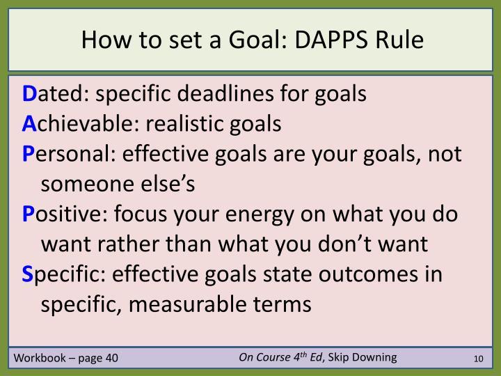 dapps rule