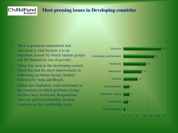 Most pressing issues in Developing countries