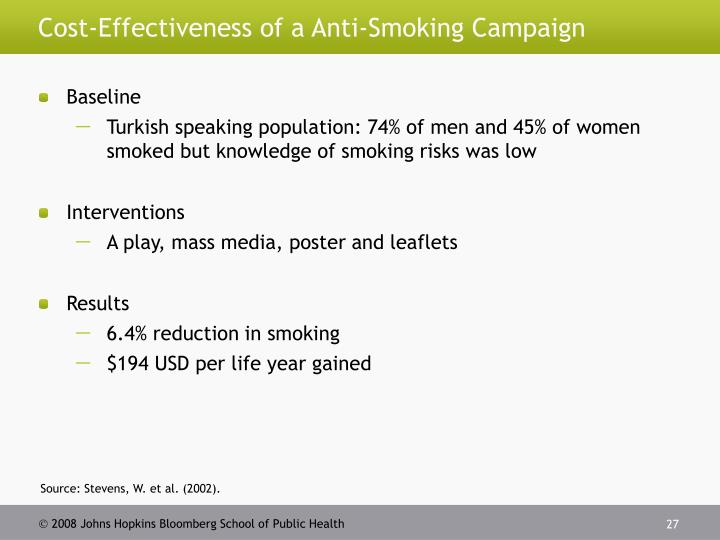 Cost-Effectiveness of a Anti-Smoking Campaign