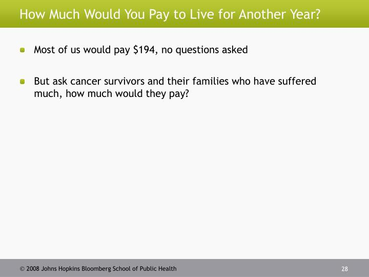 How Much Would You Pay to Live for Another Year?
